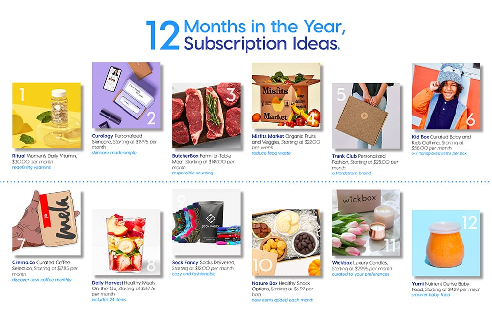 12 Months in the Year, Subscription Ideas